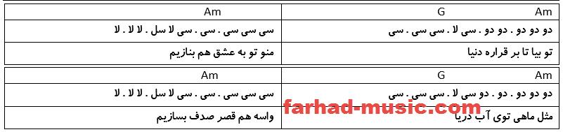 نت فارسی نت موسیقی