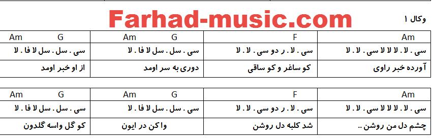 نت فارسی راوی هایده