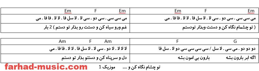 نت فارسی دستتو بذار تو دستم