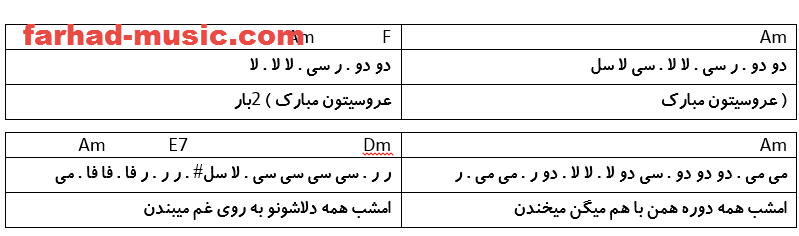 نت فارسی عروسیتون مبارک اندی