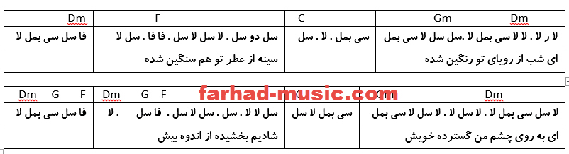 نت فارسی عاشقانه معین