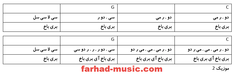 نت فارسی بری باخ منصور