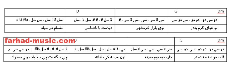 نت فارسی توی بازار خرمشهر محسن چاوشی