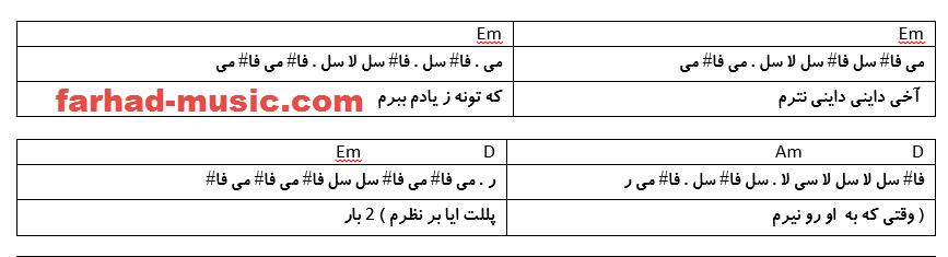 نت فارسی آخی داینی داینی نترم