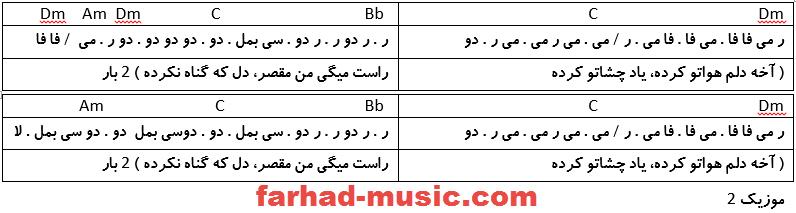نت فارسی دلم هوا تو کرده سعید شایسته