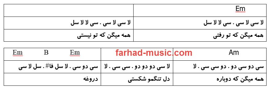 نت فارسی دروغه مازیار فلاحی