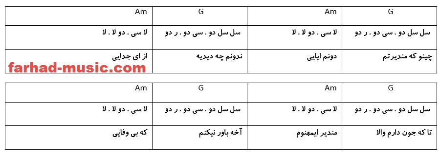 نت فارسی گردواری محلی بختیاری