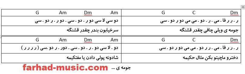 نت فارسی حلیمه سندی