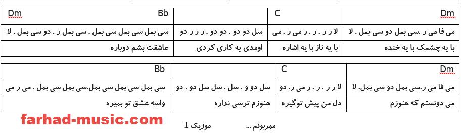 نت فارسی مهربونم سعید عرب