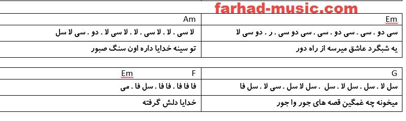 نت فارسی یه شبگرد عاشق