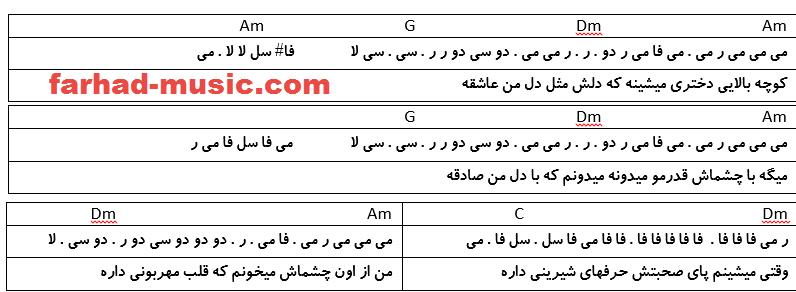 نت فارسی ثریا