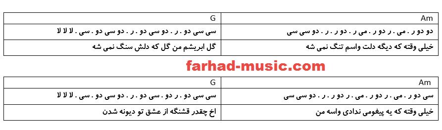 نت فارسی زنده باد عشق شماعی زاده