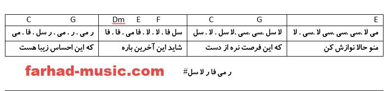 نت فارسی نوازش ابی